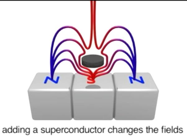 How do magnetic levitation trains work? - Quora