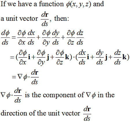 All about partial derivative total differential total derivative.