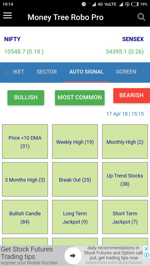 What are the best stock screeners for a group of Indian stocks? - Quora