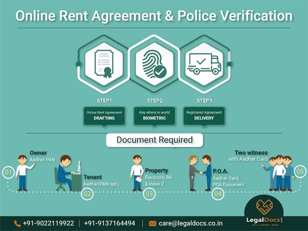What Is The Procedure For Online Rent Agreements In Pune Quora