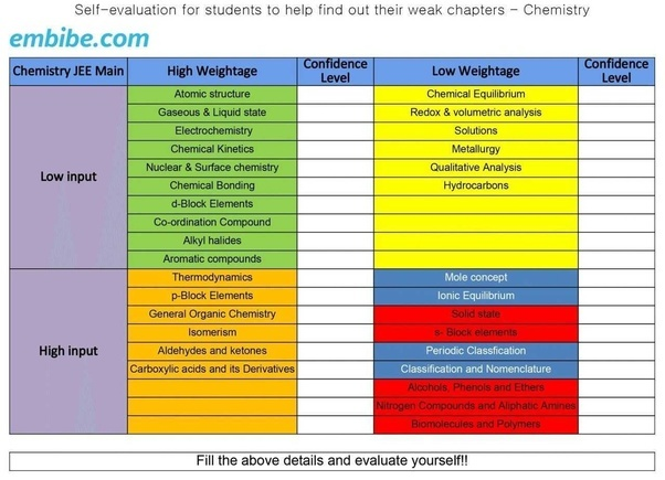 JEE MAINS CHEMISTRY EBOOK
