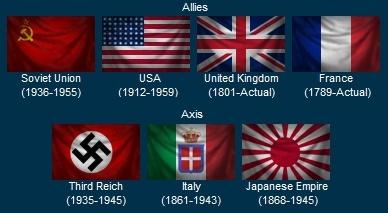 axis powers ww1 leaders