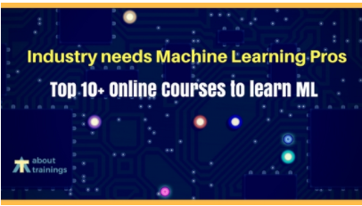 Which are the best online courses for machine learning quora all the best to learn machine learning a technology that has already showing its impact on many industries fandeluxe Choice Image