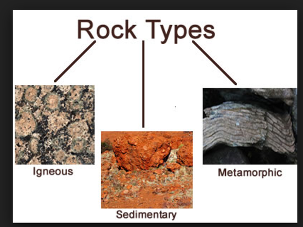 What Are The Three Main Groups Of Rocks?  Quora. Auto Detailing Resume. What To Write As An Objective On A Resume. Skills That Look Good On A Resume. Professional Qualifications For Resume. Fbi Resume. Resume Good Objective Statement. Chronological Resume Format. Water Treatment Plant Operator Resume