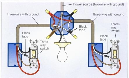 Can I put two red wires together with a black wire in ceiling outlet ...