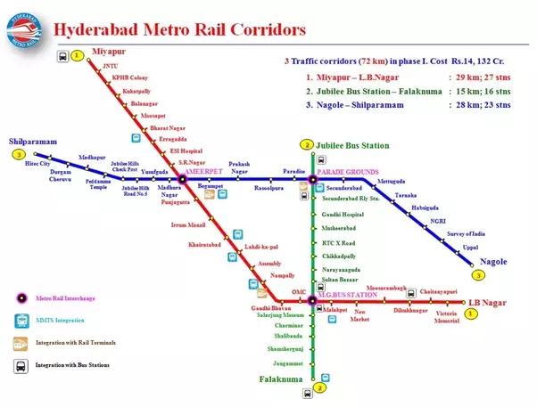 mmts train time table pdf