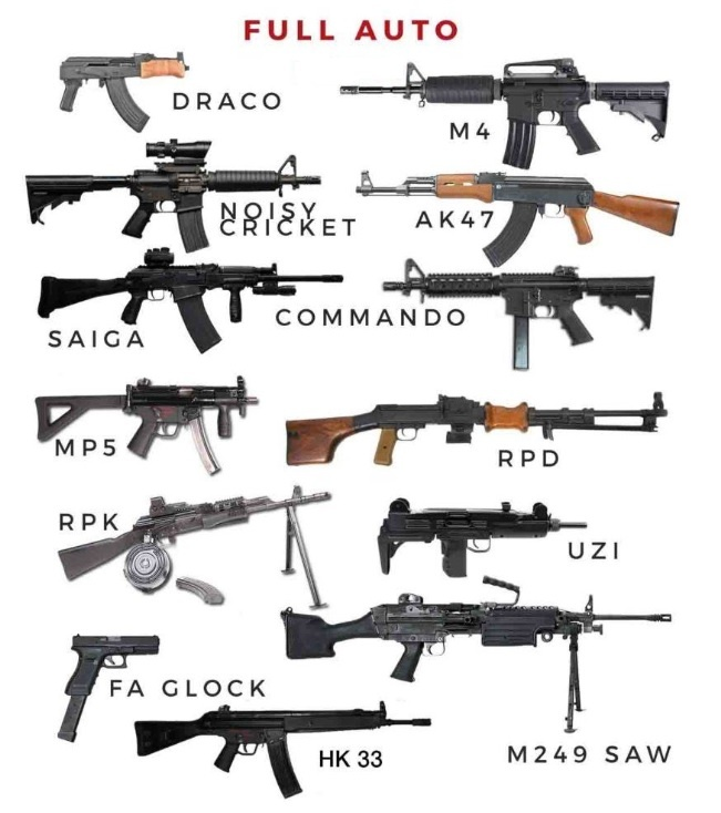 Is the AK-47 fully automatic? What mechanical system makes