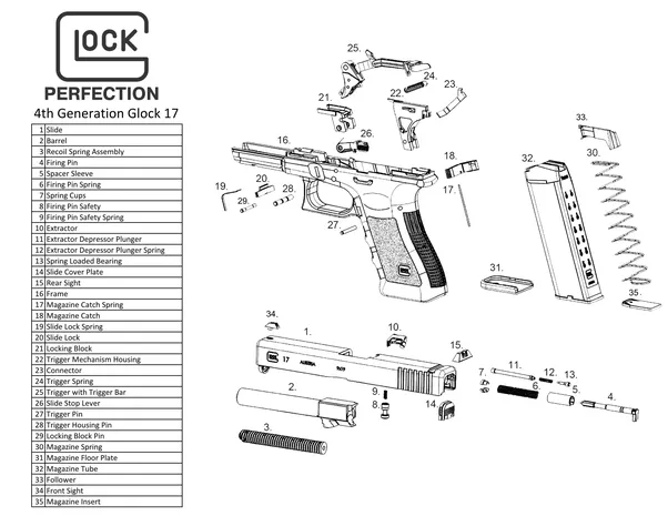 why are glocks designed as fully automatic weapons