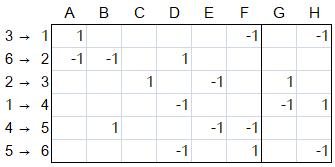 Which Letter Comes Next B A C B D C E D F — TTCT