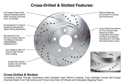 why do some brake disc rotors have holes in a curved profile and rh quora com disc brake diagram information disc brake diagram bike