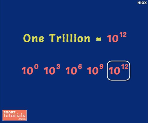 Billion dollars how many zeros