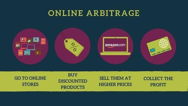 Retail Arbitrage Pdf