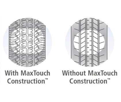 Why do tires have to be filled with air cant they be made out of solid tyres offer puncture resistance and can carry greater weights so work well on industrial machinery low speed applications like fork lifts solutioingenieria Gallery