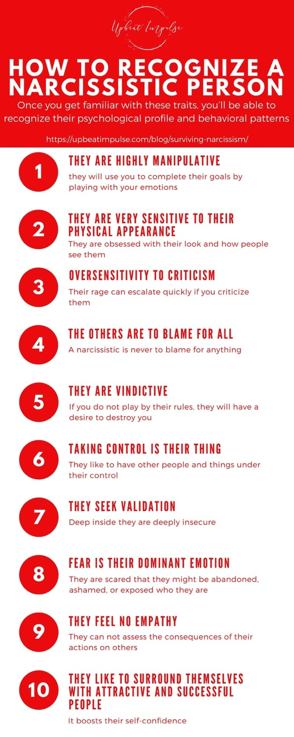 Of being a narcissist signs Narcissistic personality
