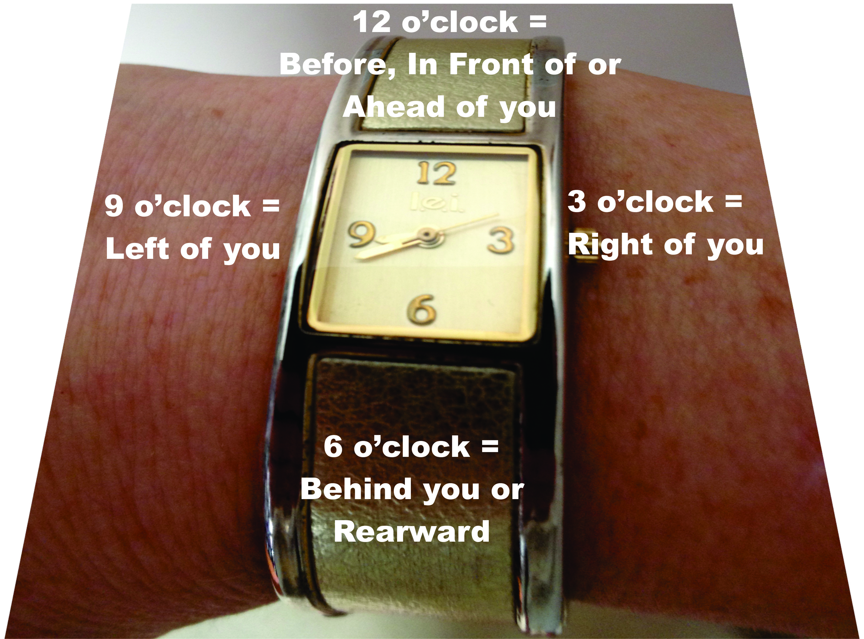 Where Did The Phrase Watch Your Six Originate Quora