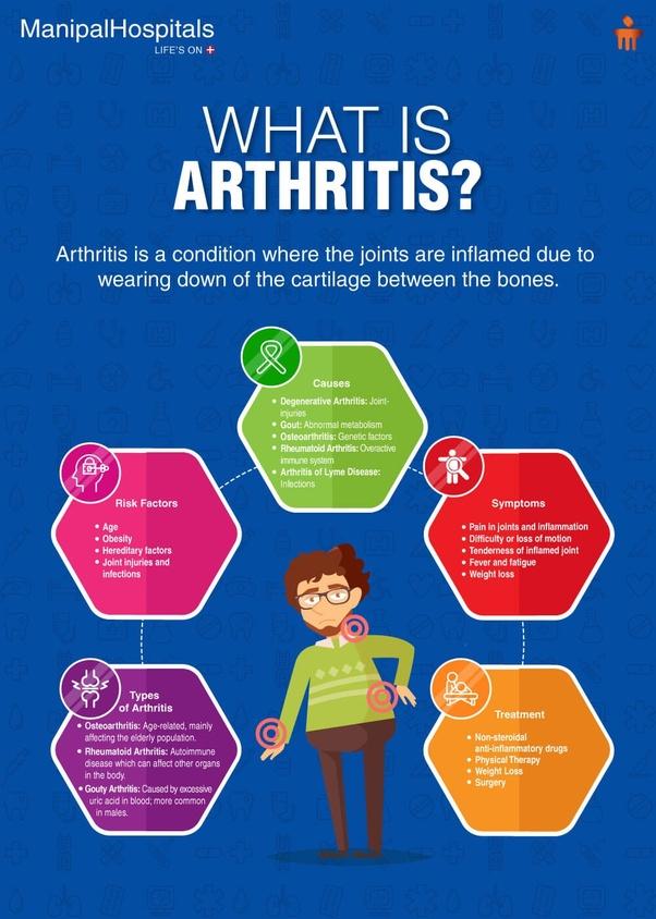 What is the best hospital for rheumatoid arthritis treatment