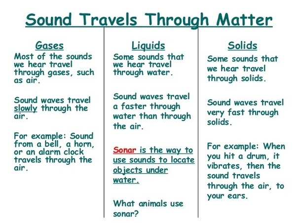 Why Does Sound Travel Best Through Solids