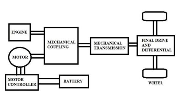 engine schematic parallel hybrid bmw