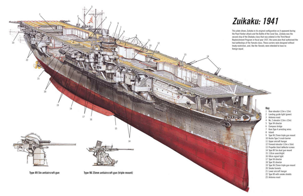 Why, in the Pacific war, were Japanese aircraft carriers sunk so