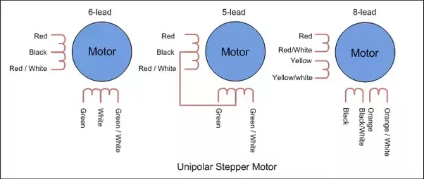 what is the difference between bipolar unipolar stepper motor rh quora com 8 Lead Stepper Motor Wiring Arduino Stepper Motor Wiring