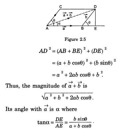 vectors the magnitude |Magnitude Two Vectors Formula