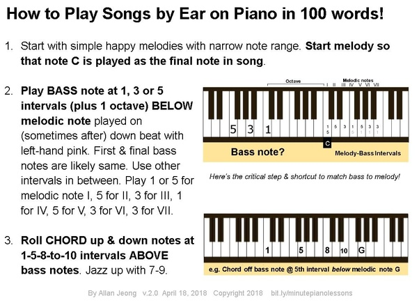 Where Will I Find What A Beautiful Name Piano Chords Quora