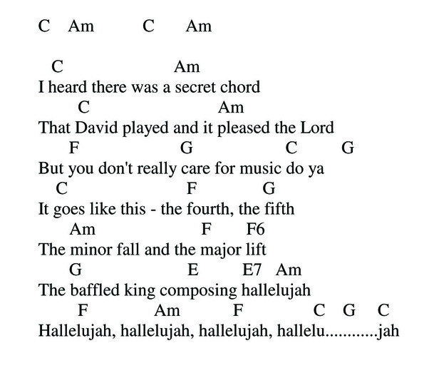 What are the guitar chords for Leonard Cohen\'s Hallelujah? - Quora