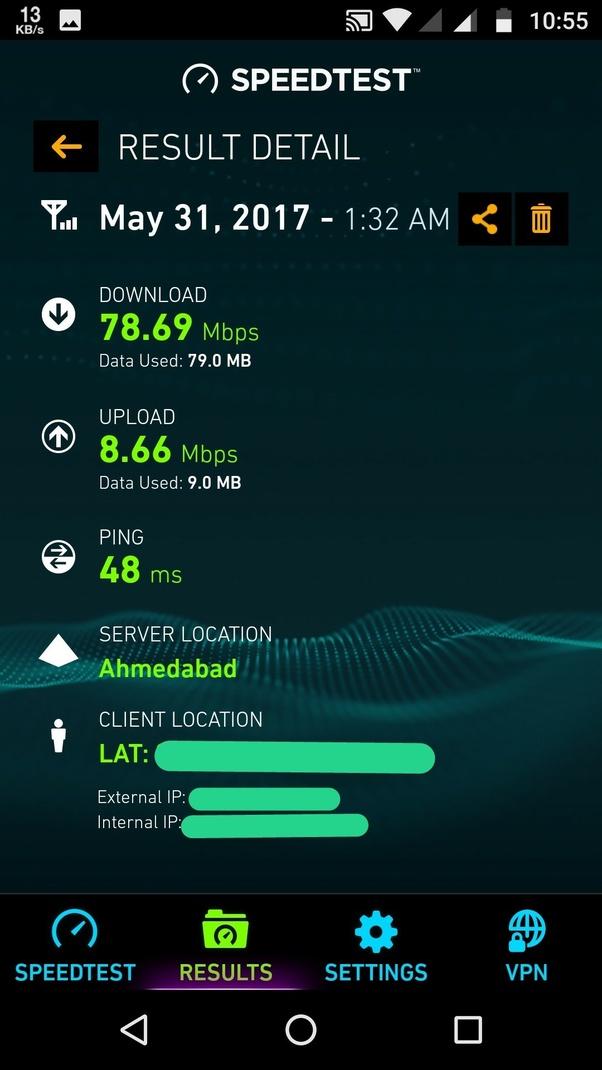 Net speed test in kbps online dating