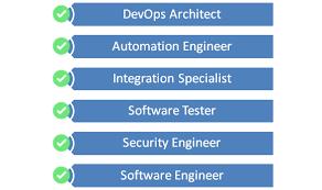 Is DevOps a good career? - Quora