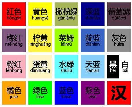 Apa Saja Nama Dan Penulisan Macam Macam Warna Dalam Bahasa Mandarin Quora