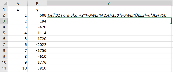What is the best way to graph a function in excel quora then convert your quadratic function into an excel formula pull the formula down from b2 to b11 ccuart Images