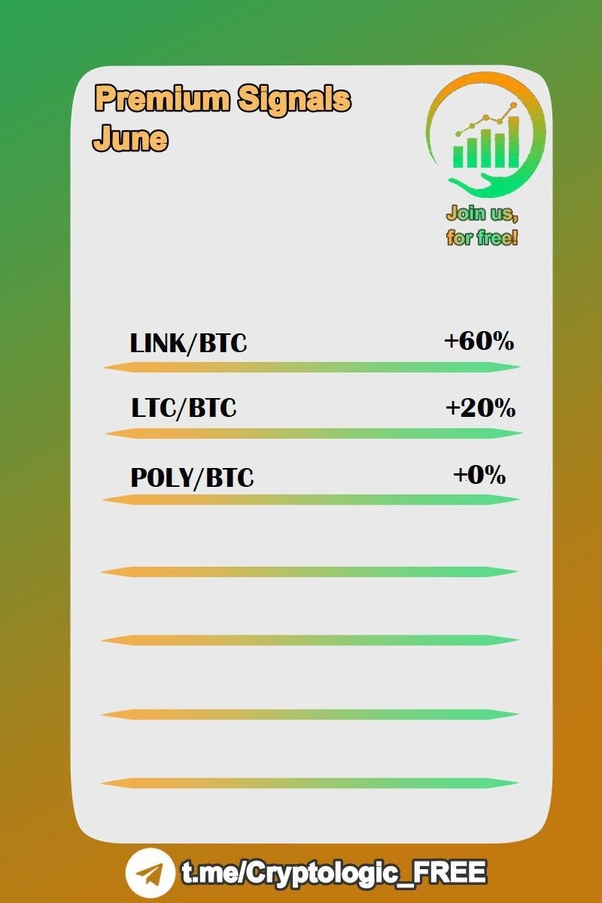 Bitcoin Telegram Groups
