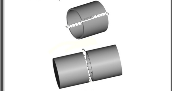 What is the difference between thin and thick cylinders? - Quora