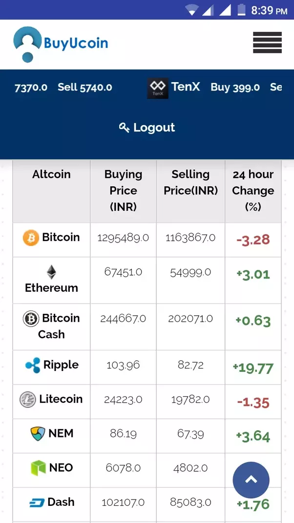 Can i buy bitcoin litecoin and ethereum in india quora see yourself how many altcoins trading theyre providing ccuart Choice Image
