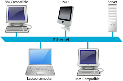 What\'s the difference between WiFi and Ethernet? - Quora