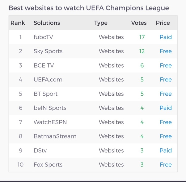 In which website can I watch the UEFA Champions League 2019