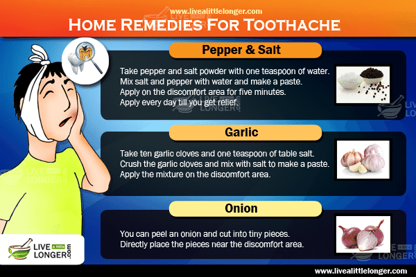 What is the home remedy for tooth decay quora in this article of 4 natural home remedies to relieve toothache information will be given on the causes and simple do it yourself techniques for getting solutioingenieria Gallery