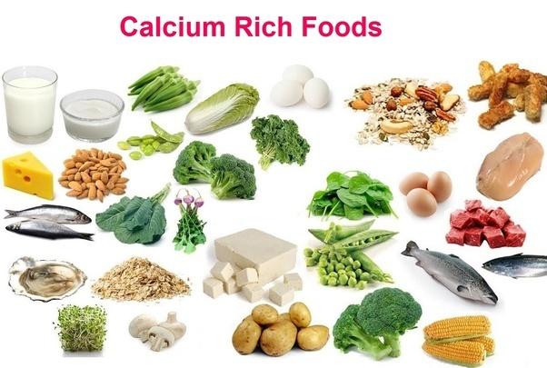 Which Vegetables Contain Calcium What type of foods contain calcium quora workwithnaturefo