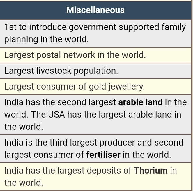 india is leading producer of