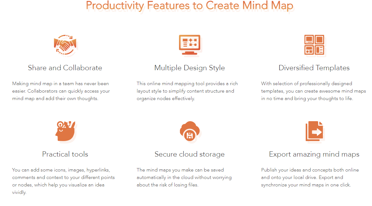 What is the best cloud mind mapping tool? - Quora Cloud Mind Map on cloud world map, cloud activity map, cloud mind art, cloud value map, creating a concept map, cloud word map, printable concept map, cloud concept,