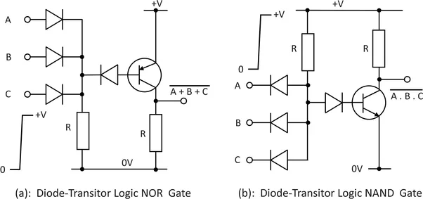 what is the function of a diode logic gate