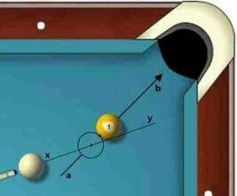 next, address the cueball(including english) and begin to slowly wiggle the  rear of your cue back and forth like a horizontal pendulum