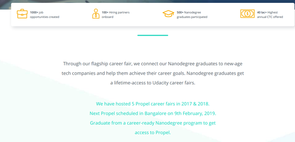How much of a package do Udacity Propel hiring partners