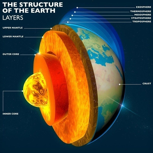 Inner Part Of Electric Iron ~ What is the inner core made of quora