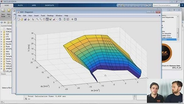 Best CAD programs to learn for a Mechanical Engineering ...