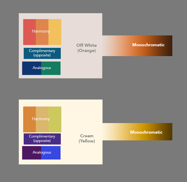 Complimentary Is The Opposite Color Make Each Stand Out Chromatic Full Range Of 1 Specific Hue