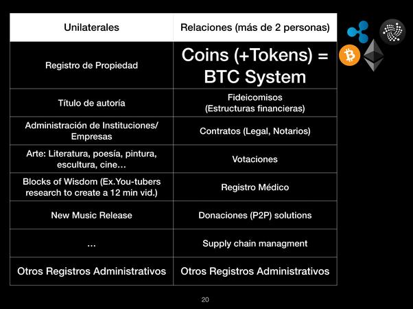 bitcoin trader registro