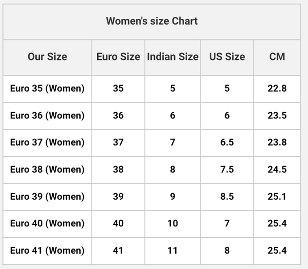 What is the shoe size in India for 37 EU, 38 EU, 40 EU, 36 EU and 39 EU? -  Quora