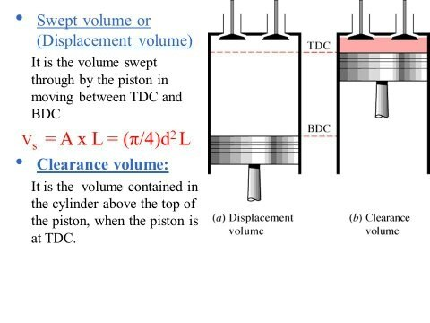 what is  u201cswept volume u201d and how is it different from scale diagram physics scale diagram physics scale diagram physics scale diagram physics