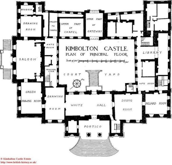 What Are Some Of The Types Of Rooms In A Castle Quora
